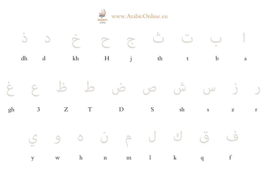 Learn to write the Arabic alphabet - ARABIC ONLINE