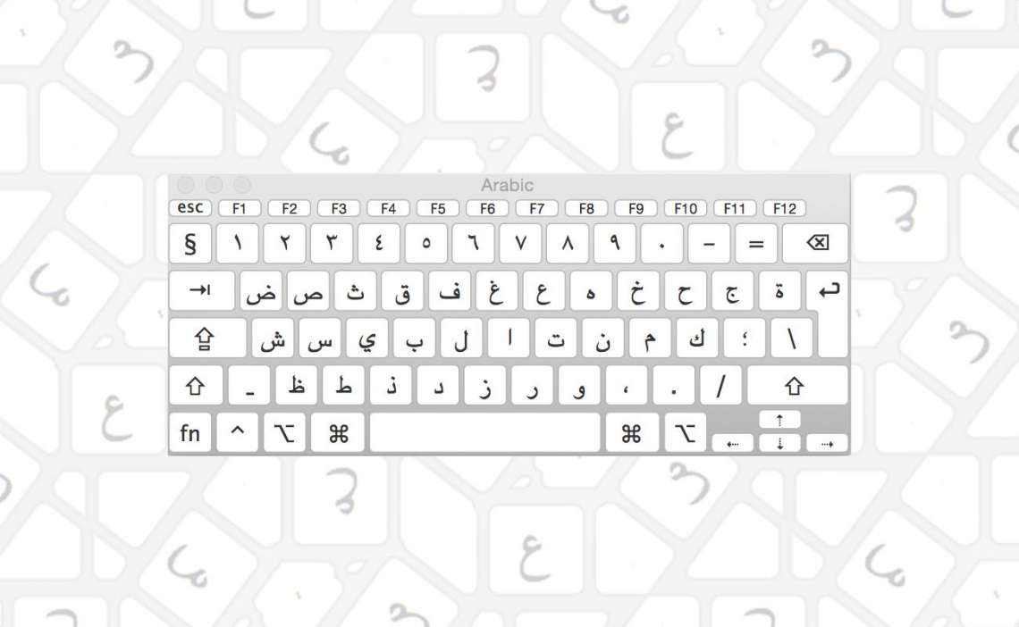 arabic numbers keyboard - 984×476