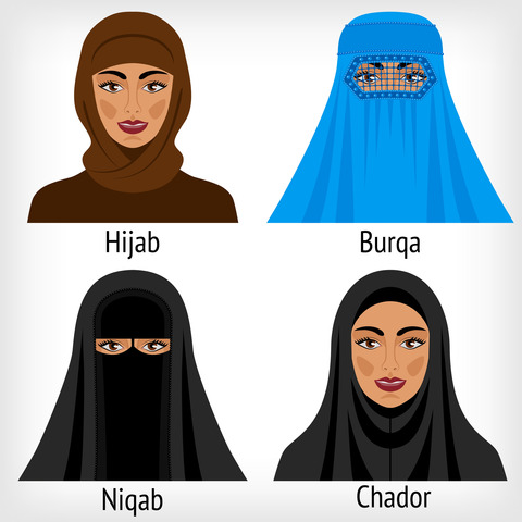 From Hijab to Burqa